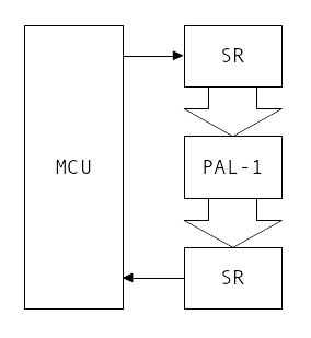 PAL-1 Test Diagram