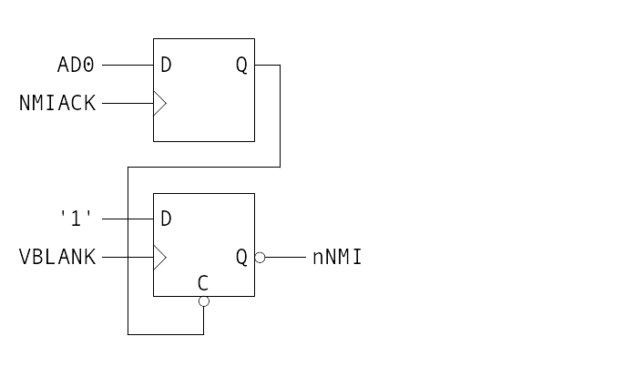 Z8002 NMI Logic